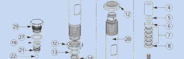 Peroxidpumpe Sigma